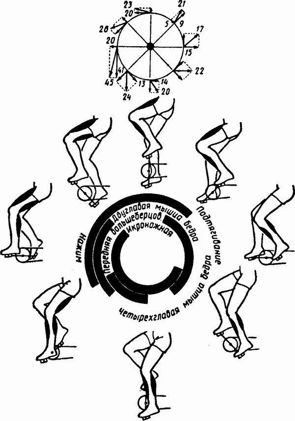 Ездить долго без проблем с коленями. Лучше семенить, чем ломить! Image-0000-article1572-1