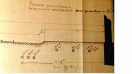 Изучение харьковских подземелий в начале ХХ века