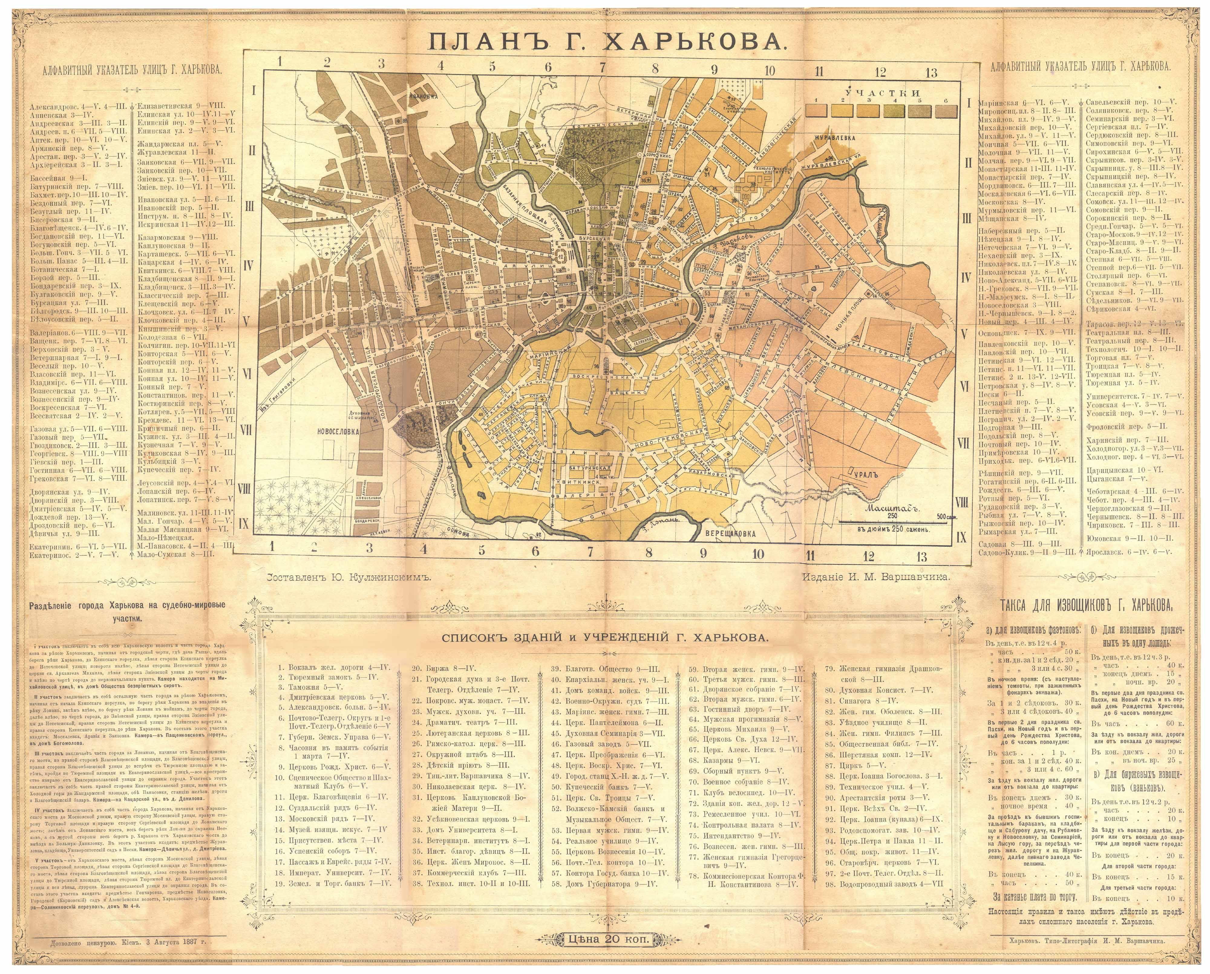 Старинная карта харькова 1887 года