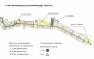 В Харькове спроектировали велодорожку по Сумской