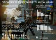 Подсчет велосипедистов в Украине.