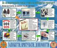 Актуальные координаты КСО Карпат