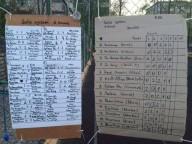Харьков победил в Минске на чемпионате Bike-Polo