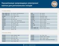 Укрзализныця ввела е-билеты для региональных поездов