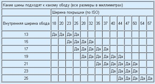 Синглспид из Спутника